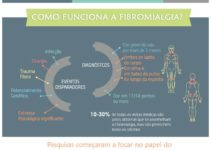 """Fibromialgia – O que você precisa saber sobre """"ela"""""""