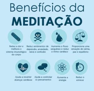 Benefícios Meditação #ExperimenteaPAZ